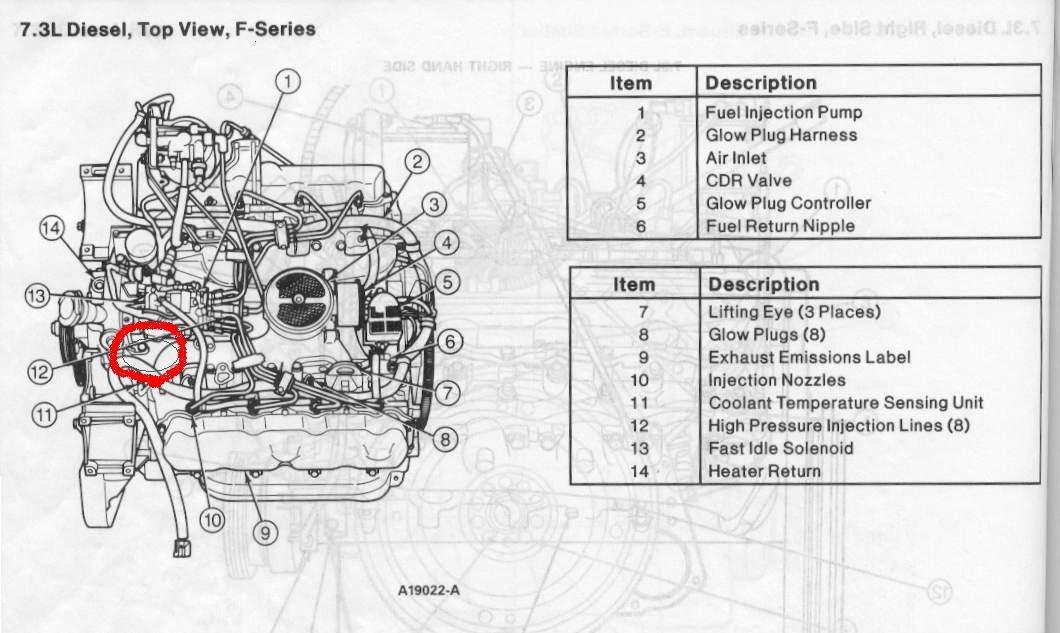 [SCHEMATICS_4FR]  7 3 Idi Engine Wiring Diagram - Car Stereo Wiring Diagram Sony -  light-switch.ke2x.jeanjaures37.fr   7 3 Idi Wiring Diagrams      Wiring Diagram