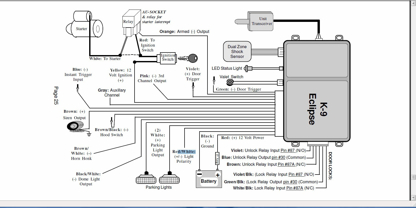 Toad Wiring Diagram