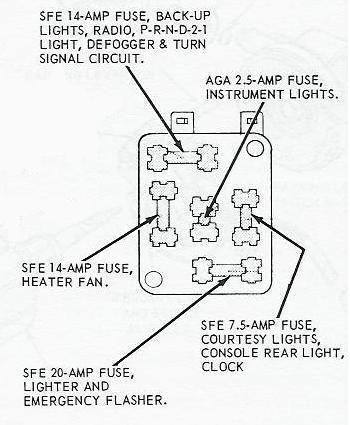 1968 Mercury Fuse Box Diagram Wiring Diagram Inspection Inspection Consorziofiuggiturismo It