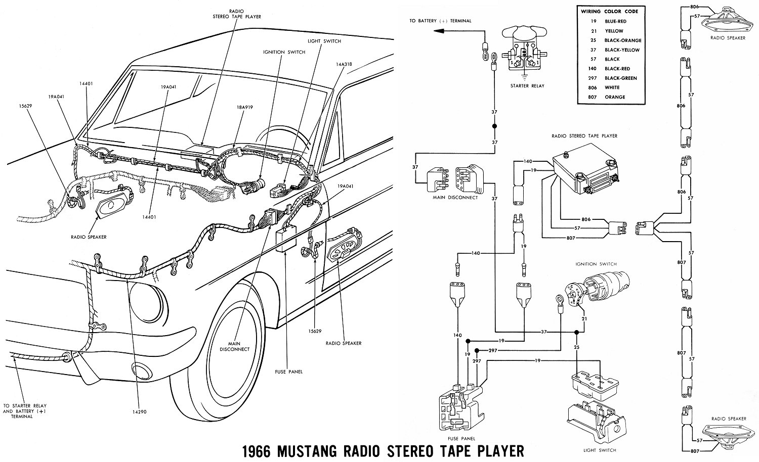 [SCHEMATICS_4CA]  FN_2222] Wiring Diagram Also 1966 Ford Mustang Alternator Wiring Diagram On  Download Diagram | 1966 Ford Mustang Fuse Box |  | Mang Hendil Mohammedshrine Librar Wiring 101