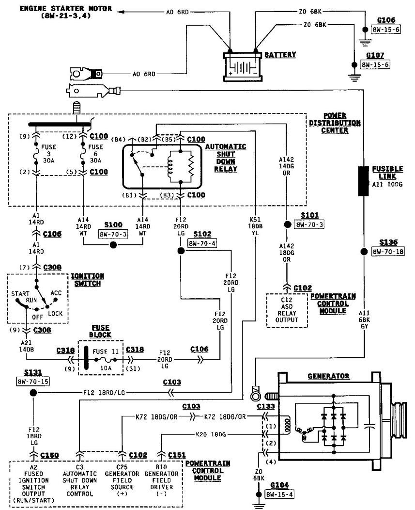 EV_0018] Jeep Wrangler Wiring Harness Diagram Also 2000 Jeep Wrangler Wiring  Free DiagramTixat Caba Rous Zidur Cular Trons Mohammedshrine Librar Wiring 101