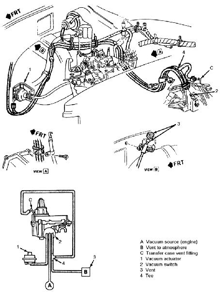 [ZHKZ_3066]  WG_4096] Chevy Blazer Transfer Case Diagrams On 1996 Chevy S10 Blazer  Vacuum Download Diagram | 98 Blazer Transfer Case Wiring Diagram |  | Embo Osuri Hendil Mohammedshrine Librar Wiring 101