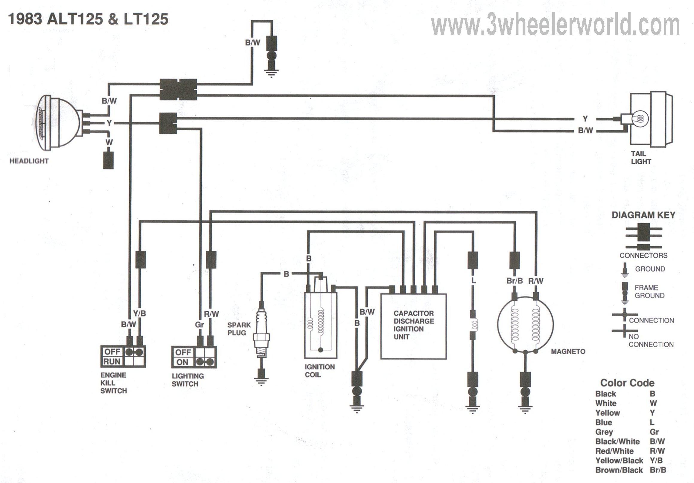 1987 Suzuki Lt F230 Atv Wiring Schematics - 2000 Ford Excursion V10 Fuse  Box Diagram - oonboard.diau.tiralarc-bretagne.frWiring Diagram Resource