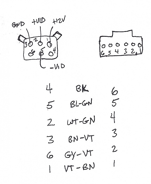 f250 rear view camera wiring diagram ed 1683  f150 backup camera wiring schematic wiring  f150 backup camera wiring schematic wiring