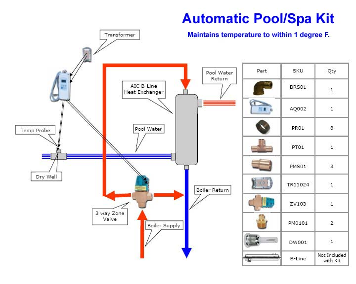 Groovy Hot Tub Wiring Diagram Wiring Schematics And Diagrams Wiring Cloud Ymoonsalvmohammedshrineorg