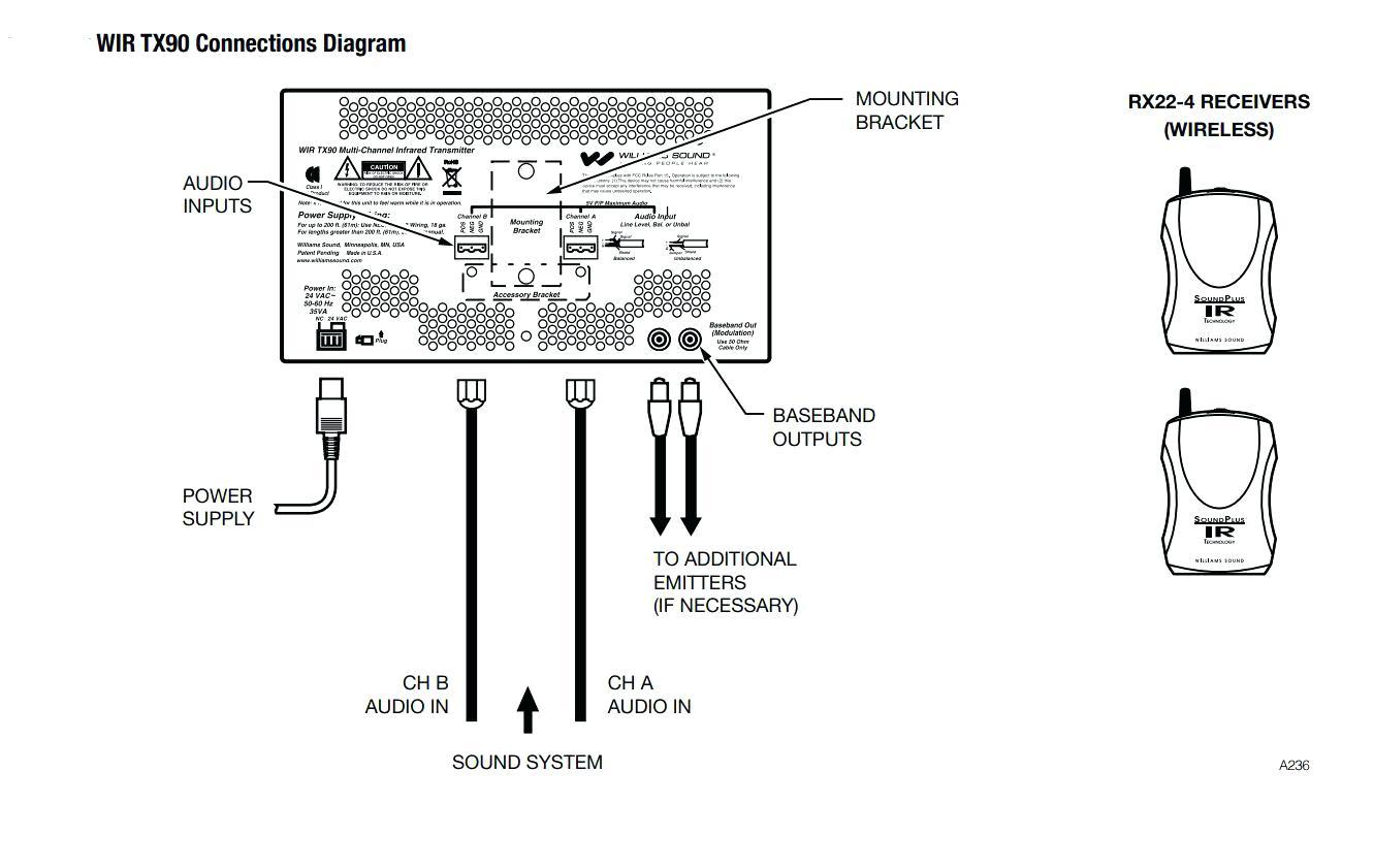 Da Lite Motorized Screen Wiring Diagram from static-cdn.imageservice.cloud