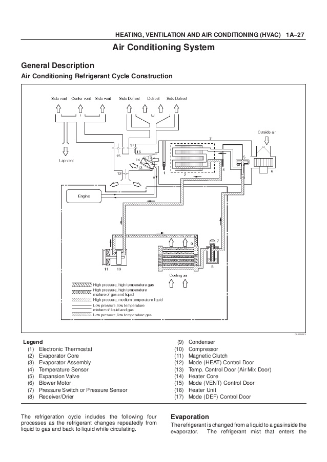 LW_7450] Rodeo Air Conditioning Diagram On Isuzu Rodeo Condenser Location  Download DiagramGious Anth Impa Exmet Mohammedshrine Librar Wiring 101