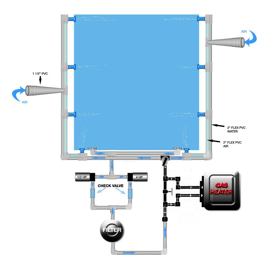 Astounding Spa Plumbing Diagram Hot Tub Repair Project In 2019 Plumbing Wiring Cloud Onicaalyptbenolwigegmohammedshrineorg