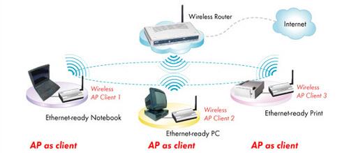 yr_0421] wireless access point wiring diagram wiring diagram  kweca norab gue45 mohammedshrine librar wiring 101