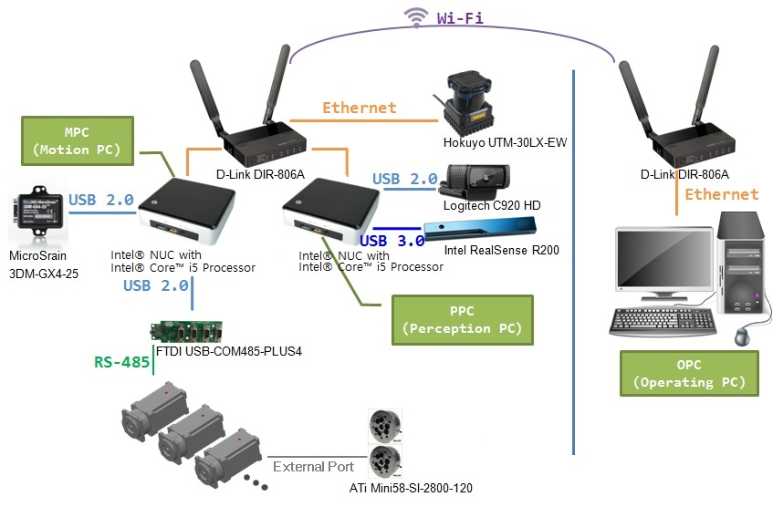 Swell Router Connect 3 Wire Diagram Wiring Diagram Wiring Cloud Xortanetembamohammedshrineorg