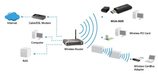 ce_7491] wireless usb adapter schematic wiring diagram  bocep otene impa arnes hapolo mohammedshrine librar wiring 101