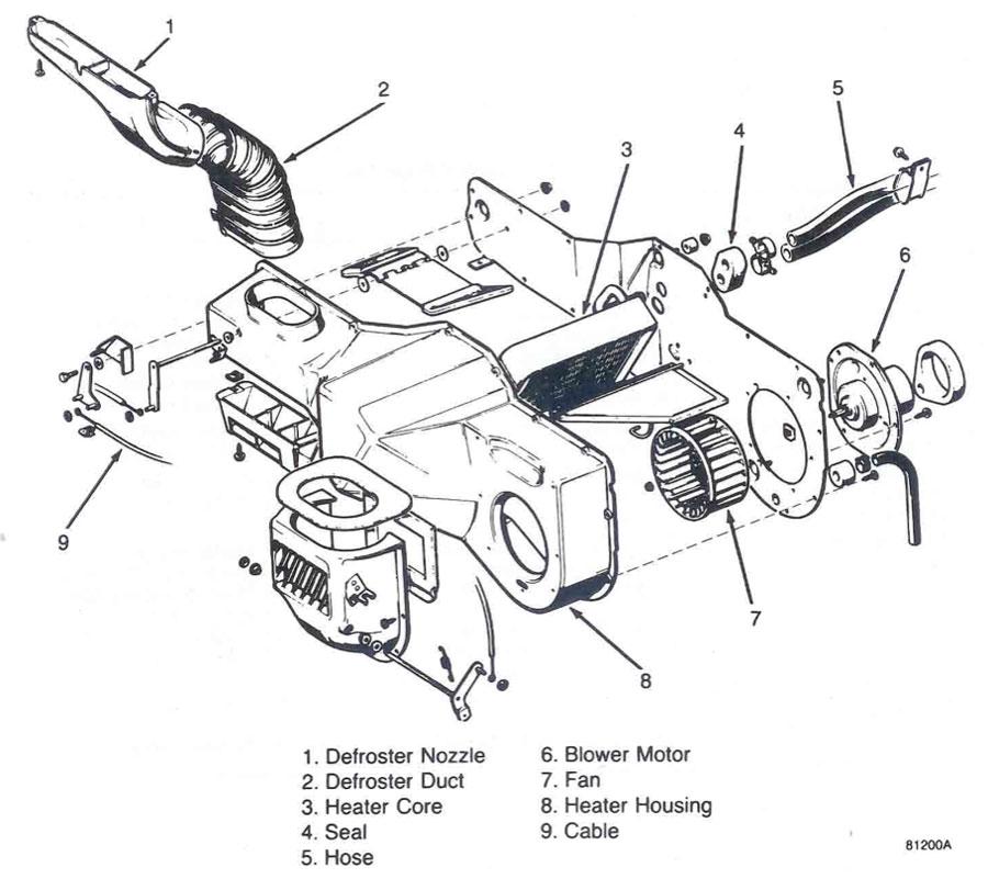 NN_2178] Jeep Cj7 Heater Diagram Schematic WiringDhjem Llonu Tool Mohammedshrine Librar Wiring 101