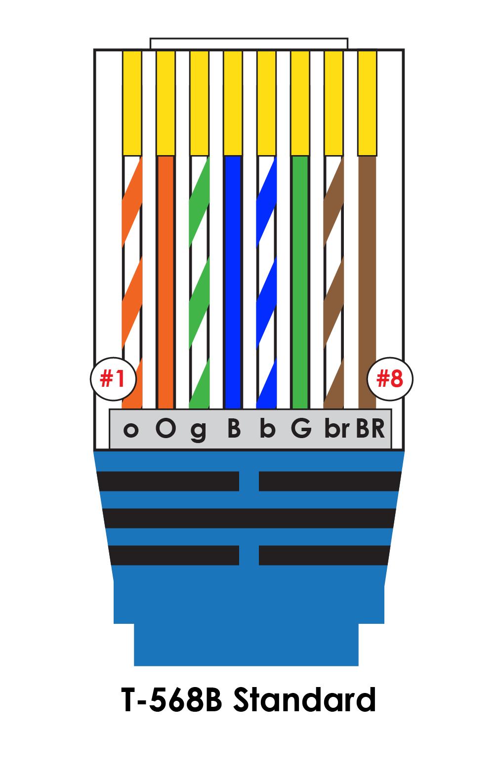 yo_0654] t568b rj45 jack wiring diagram rj45 jack wiring diagram 568b  atota emba mohammedshrine librar wiring 101