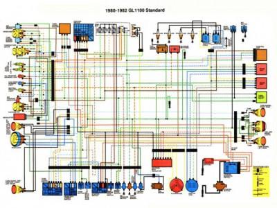 [DIAGRAM_4FR]  ZZ_7877] Honda Gl1000 Goldwing Wiring Diagram Free Diagram | 1983 Honda Goldwing Wiring Diagram |  | Over Taliz Mepta Mohammedshrine Librar Wiring 101