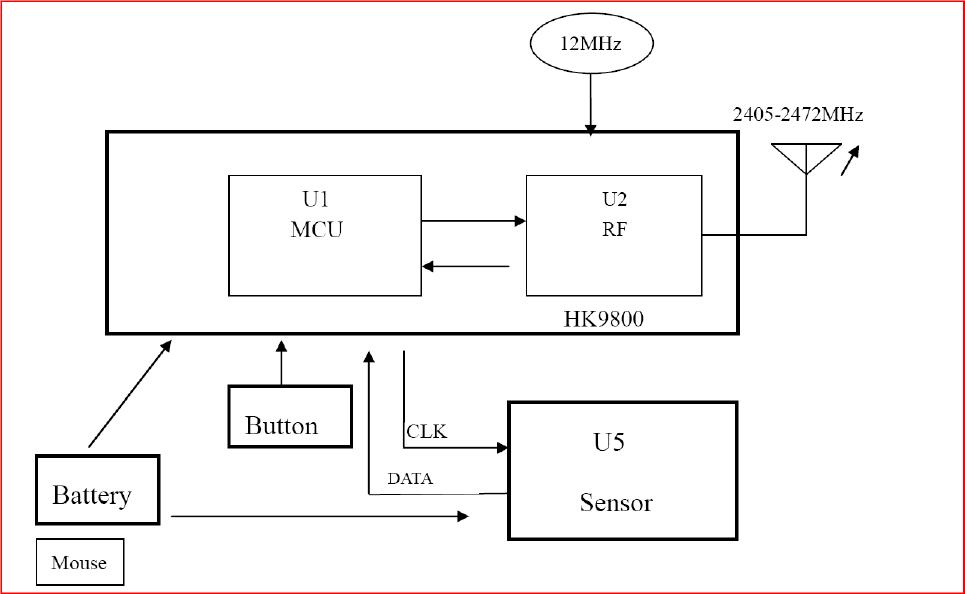 [DIAGRAM_1CA]  YH_0926] Block Diagram Wireless Mouse Free Diagram | Wireless Mouse Diagram |  | Rmine Bdel Norab Numap Mohammedshrine Librar Wiring 101