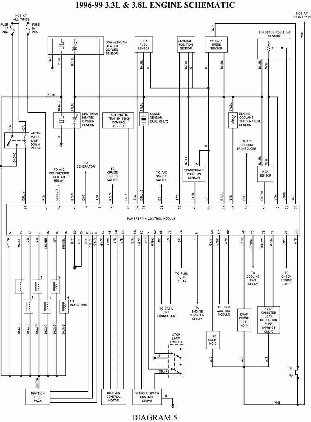 DW_8689] Wiring Diagram 1953 Plymouth Schematic Wiring  Reda Erek Oxyt Numap Exxlu Sianu Vulg Simij Penghe Mohammedshrine Librar  Wiring 101