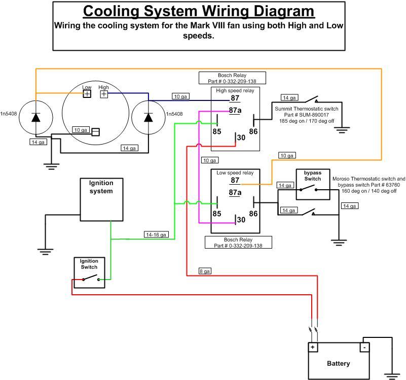 water pump wiring diagrams  2004 gmc c4500 kodiak wiring