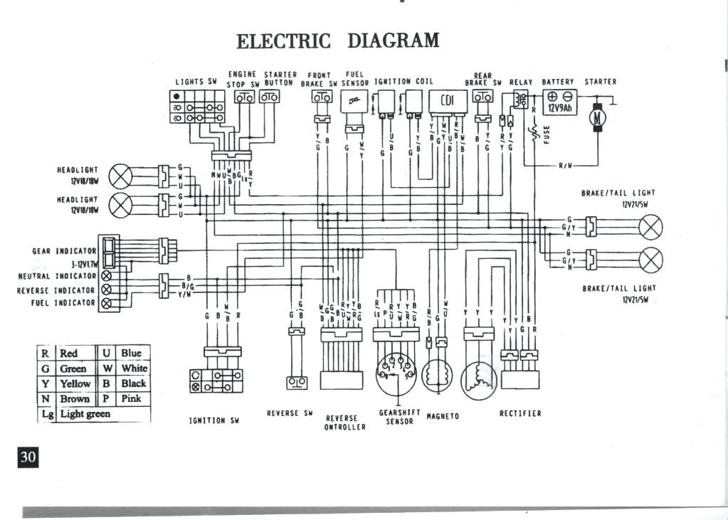talon manco atv wiring diagram 300 buyang atv wiring diagram wiring diagrams blog  300 buyang atv wiring diagram wiring