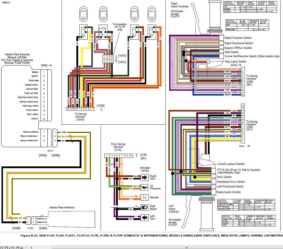 2006 Harley Davidson Road King Wiring Diagram
