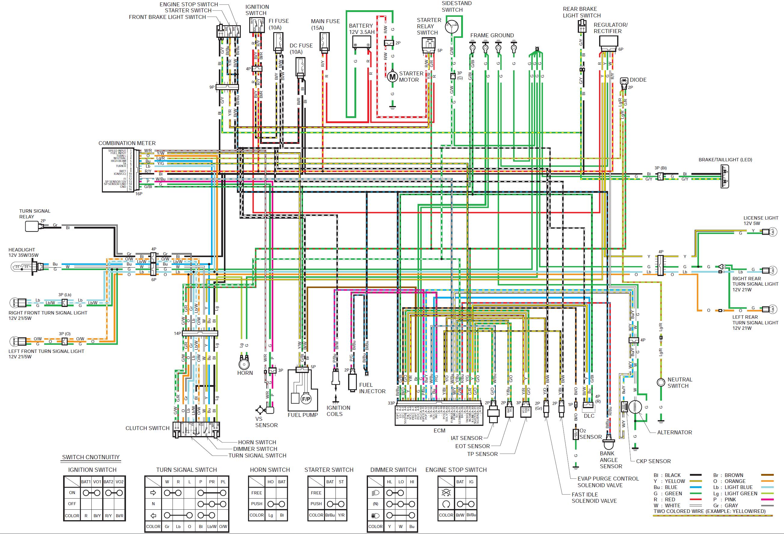 Morgan Roadster Wiring Diagram