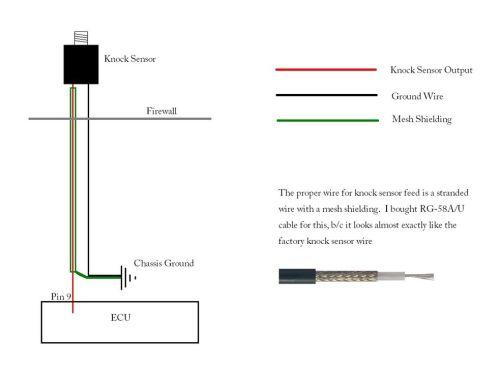 Dodge 5500 Knock Sensor Wiring Diagram Wiring Diagram User User Emilia Fise It