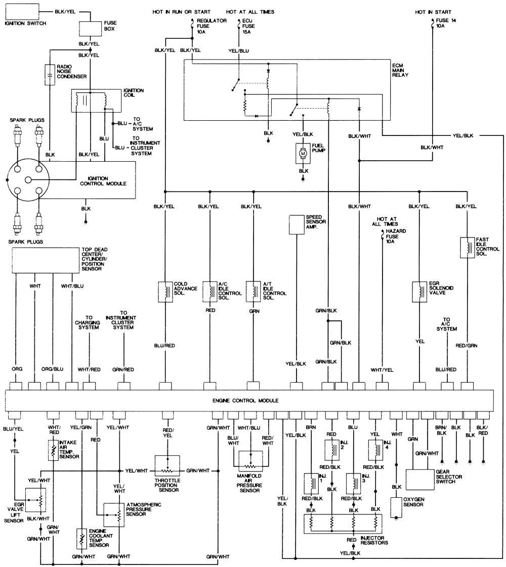 92 civic stereo wiring diagram ss 1526  92 honda civic fuse box diagram on 92 civic starter  honda civic fuse box diagram