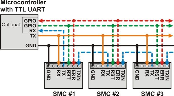 XZ_7050] Wiring Diagram For Smc Modem Download DiagramIlari Rine Erek Itive Otaxy Wigeg Mohammedshrine Librar Wiring 101