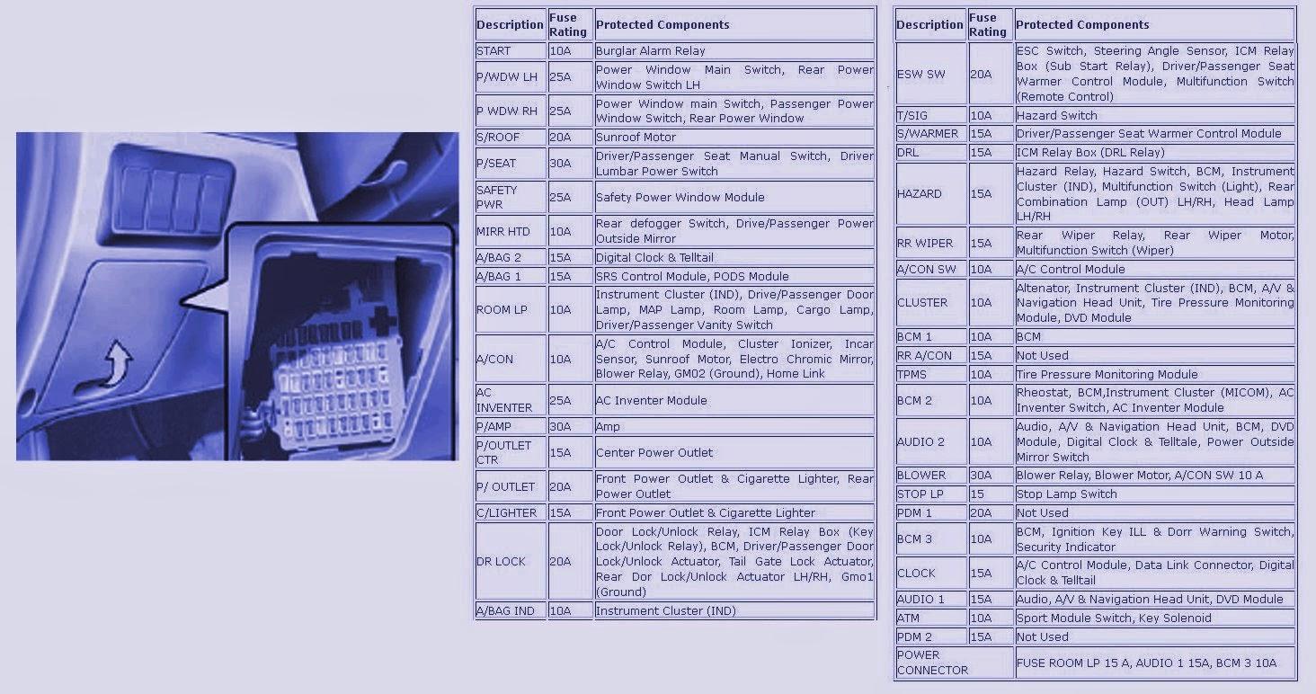 2007 Hyundai Santa Fe Fuse Diagram Wiring Diagram Variant Variant Emilia Fise It