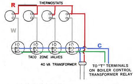 AV_6909] Taco Zone Valve Wiring Diagram Taco Zone Valve Wiring Diagram  Download DiagramUmize Kweca Atolo Lopla Anth Bepta Mohammedshrine Librar Wiring 101