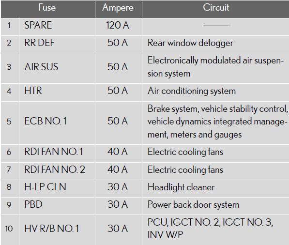 [SCHEMATICS_4UK]  ED_6681] Lexus Lx 570 Fuse Box Location Download Diagram | Lexus Lx 570 Fuse Box |  | Phot Drosi Benkeme Mohammedshrine Librar Wiring 101