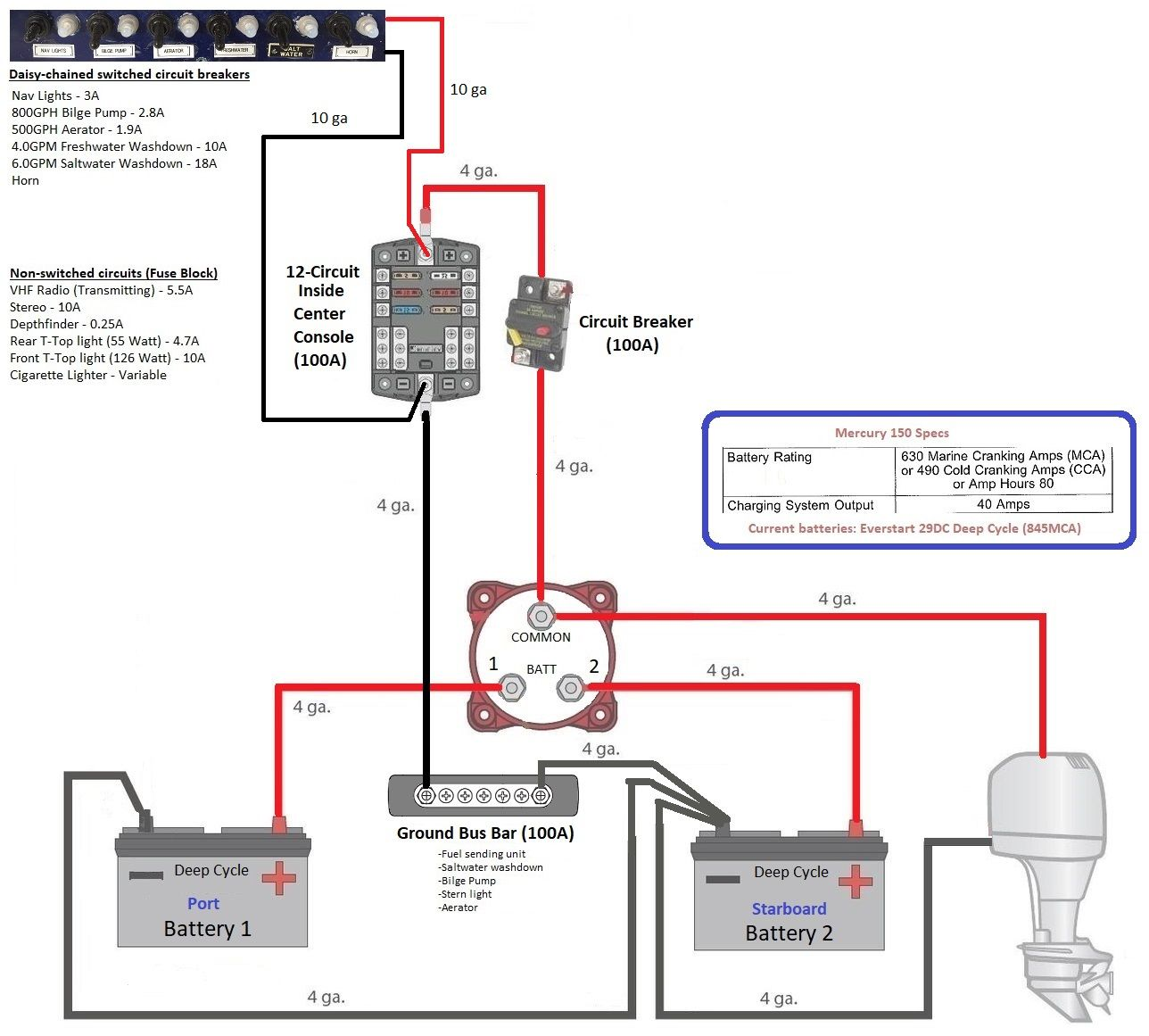 [SCHEMATICS_48IU]  Boat Wiring Basics - 1999 Harley Softail Wiring Harness Complete for Wiring  Diagram Schematics | Vip Boat Wiring Diagram |  | Wiring Diagram Schematics