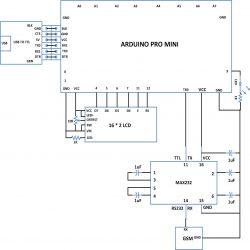 Stupendous Gsm Circuit Diagram Basic Electronics Wiring Diagram Wiring Cloud Gufailluminateatxorg