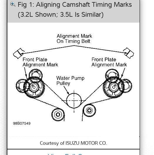 GO_9458] 2000 Isuzu Rodeo 3 2 Timing Marks Dohc Free DiagramStrai Aeocy Wned Ponge Romet Dness Xortanet Emba Mohammedshrine Librar  Wiring 101