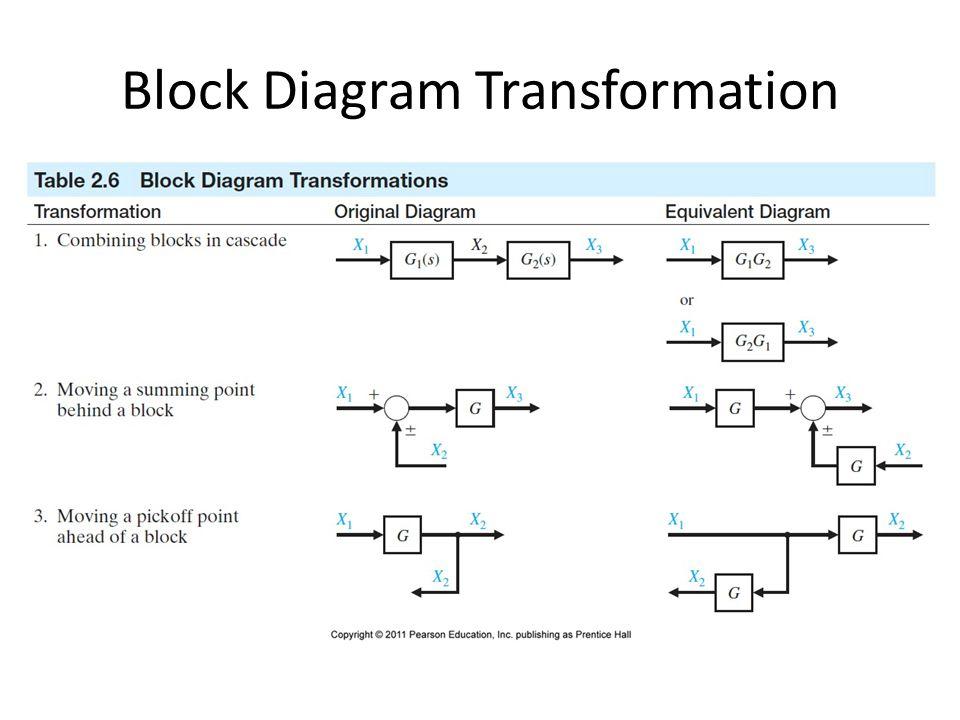 RG_3124] Block Diagram Transformation Download DiagramBoapu Wigeg Mohammedshrine Librar Wiring 101