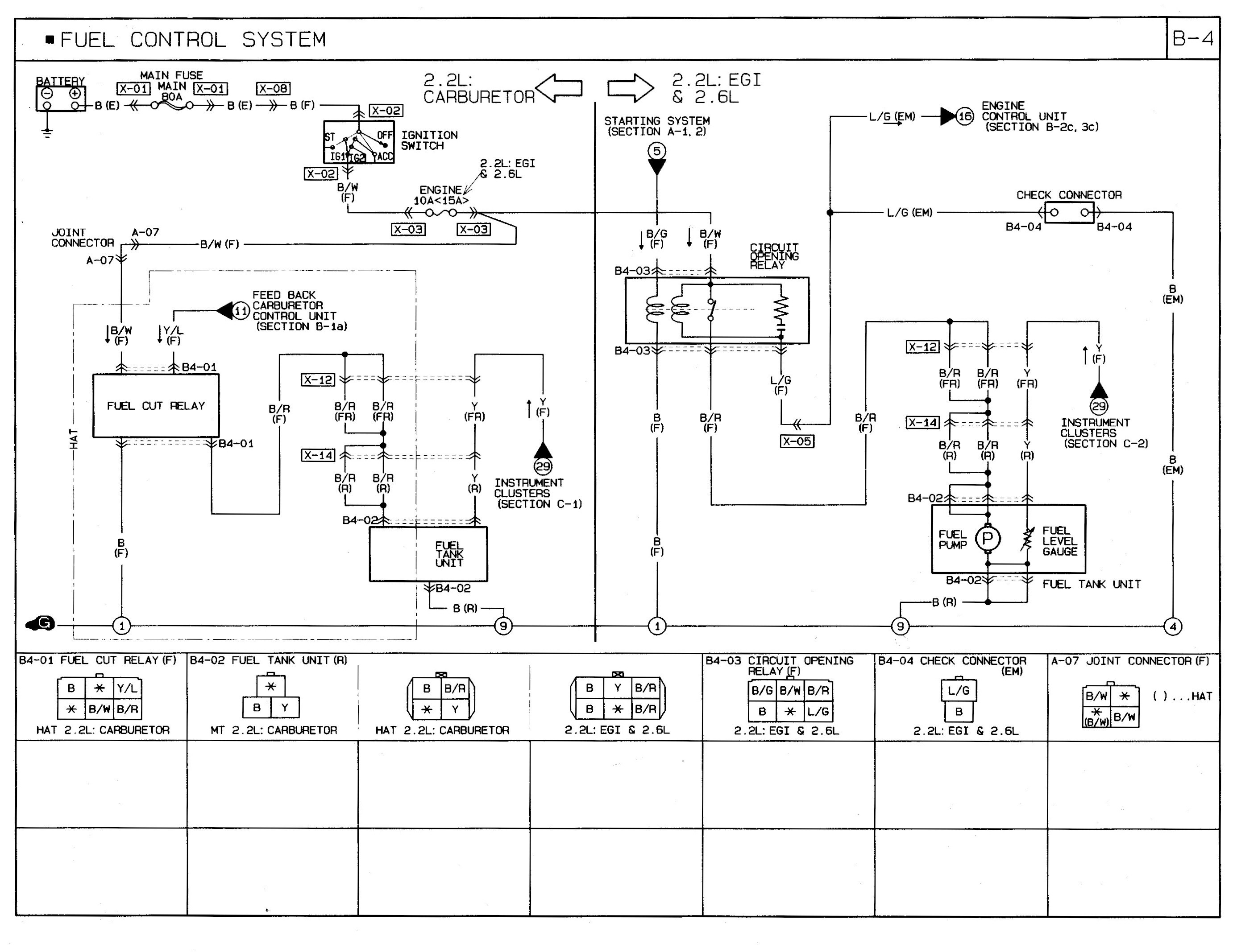 ac_0661] wiring diagram for 86 mazda b2000 all image about wiring ...  www mohammedshrine librar wiring 101