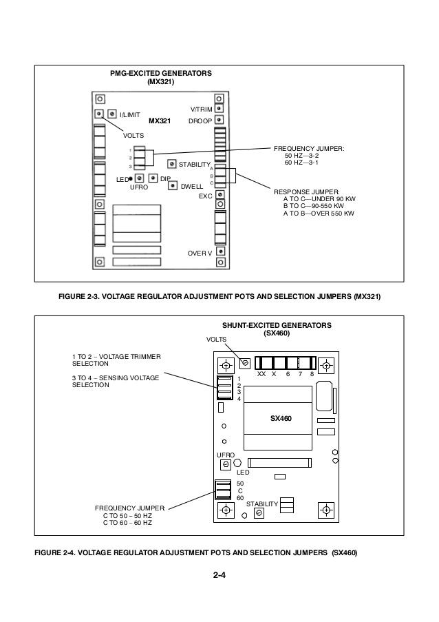 Sx460 Circuit Diagram - Wiring Diagram
