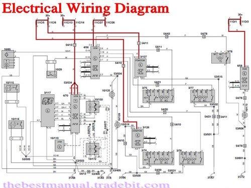Nw 8554 Volvo V70 Wiring Diagram 2006 Volvo Xc90 Wiring Diagram