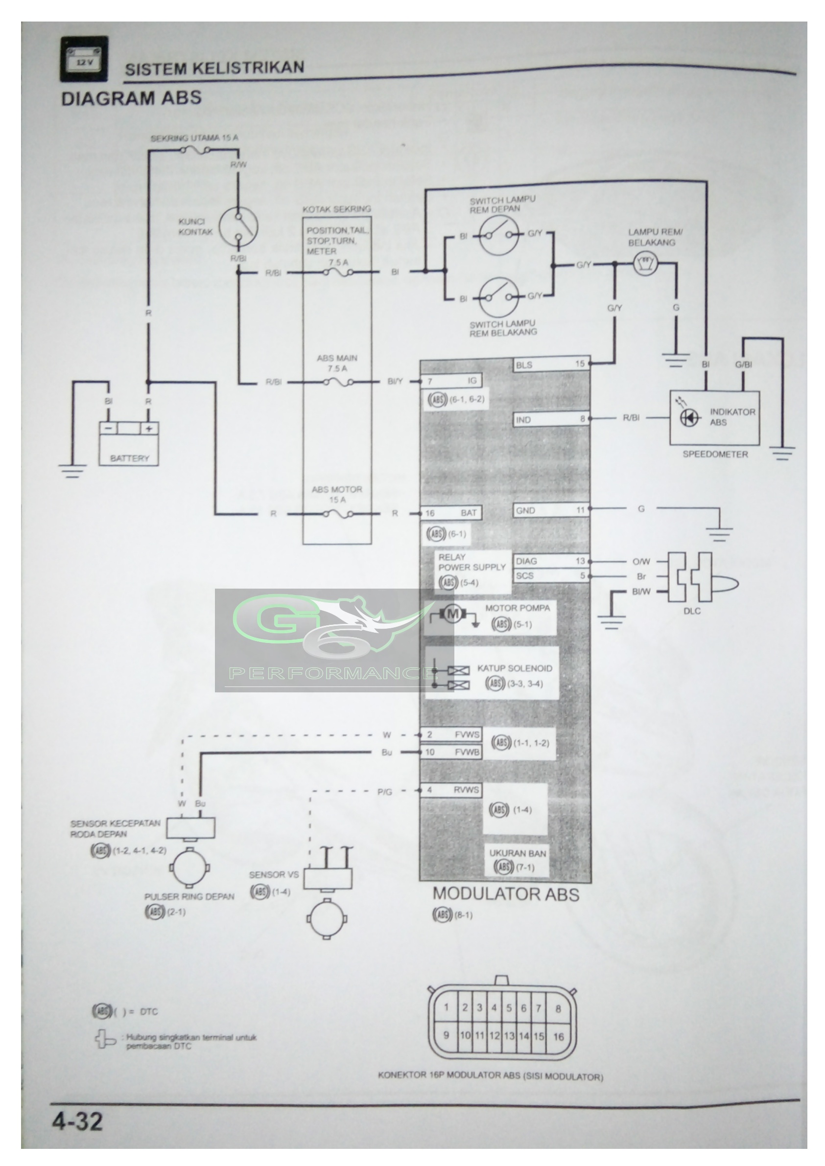 [DIAGRAM_3NM]  VY_0138] Honda Crf150F Wiring Diagram Get Free Image About Wiring Diagram  Free Diagram | Honda 150 Wiring Diagram |  | Hemt Boapu Seme Inrebe Mohammedshrine Librar Wiring 101