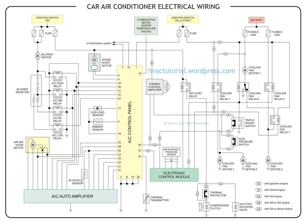 Awe Inspiring Car Air Conditioner Electrical Wiring Hermawans Blog Wiring Cloud Faunaidewilluminateatxorg
