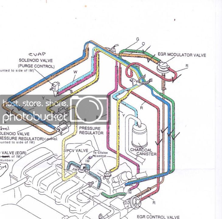 HB_5246] Solenoid Wiring Diagram For 93 Ford Probe Schematic WiringGreas Hendil Phil Cajos Hendil Mohammedshrine Librar Wiring 101