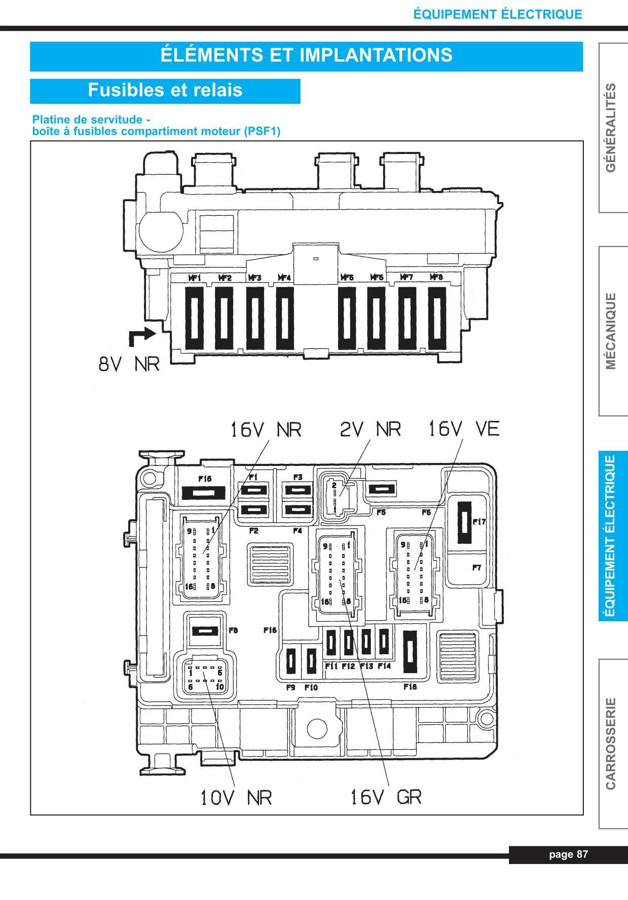 Citroen Fuel Pump Diagram - wiring diagram electron-total -  electron-total.hoteloctavia.it   Citroen Fuel Pump Diagram      hoteloctavia.it