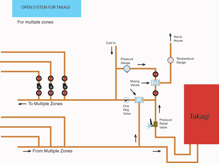 Cf 0202 Piping Diagram For Radiant Floor Heat