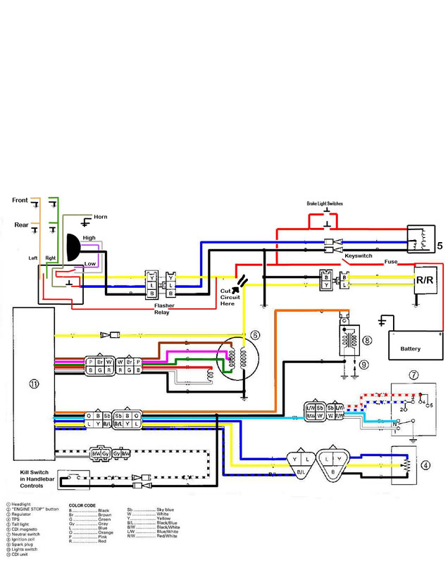 2005 Yamaha R6 Headlight Wiring Diagram - Wiring Diagrams DataUssel