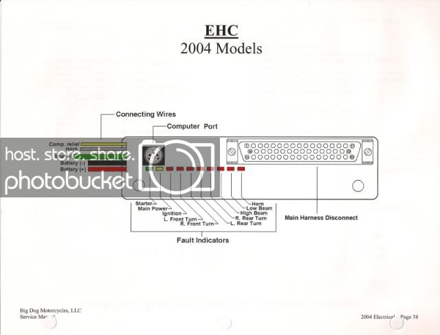 Big Dog Motorcycle Wiring Diagram from static-cdn.imageservice.cloud