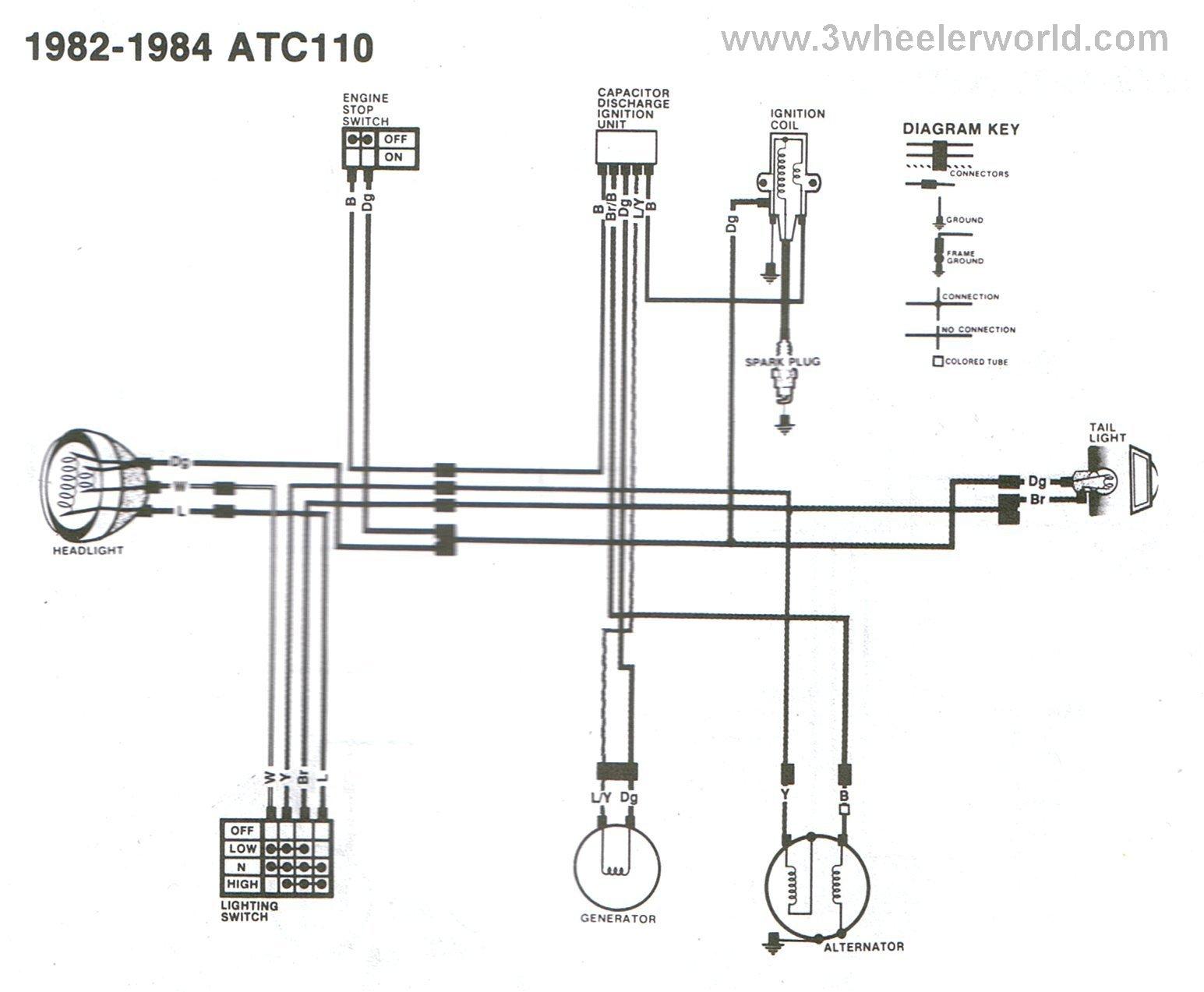 Honda 200x Wiring Diagram - Stop Turn Tail Light Wiring Diagram for Wiring  Diagram SchematicsWiring Diagram Schematics