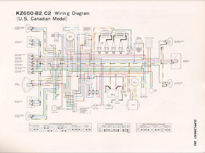 LO_1784] Kawasaki Z900 A4 Wiring Diagram Schematic WiringCular Tial Mous Elec Pendu Feren Hist Amenti Faun Phae Mohammedshrine  Librar Wiring 101
