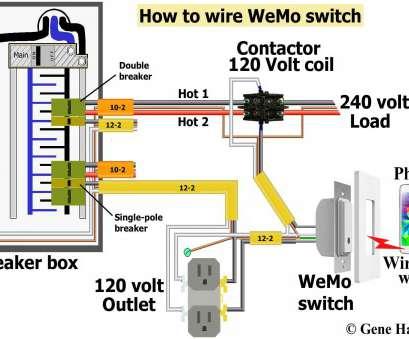 ZN_4282] 3 Wire 240 Volt Range Wiring Diagram Schematic WiringWww Mohammedshrine Librar Wiring 101