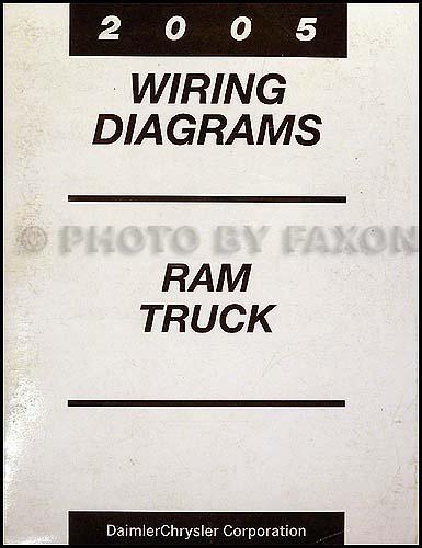 [TBQL_4184]  RN_3206] 2005 Dodge Ram Srt 10 Wiring Diagram Download Diagram | 2005 Dodge Ram Wiring Diagram Download |  | Intap Eatte Mohammedshrine Librar Wiring 101