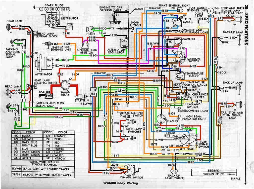 2003 dodge ram 2500 wiring diagram bc 4094  2003 dodge ram 2500 wiring diagram schematic wiring  2003 dodge ram 2500 wiring diagram