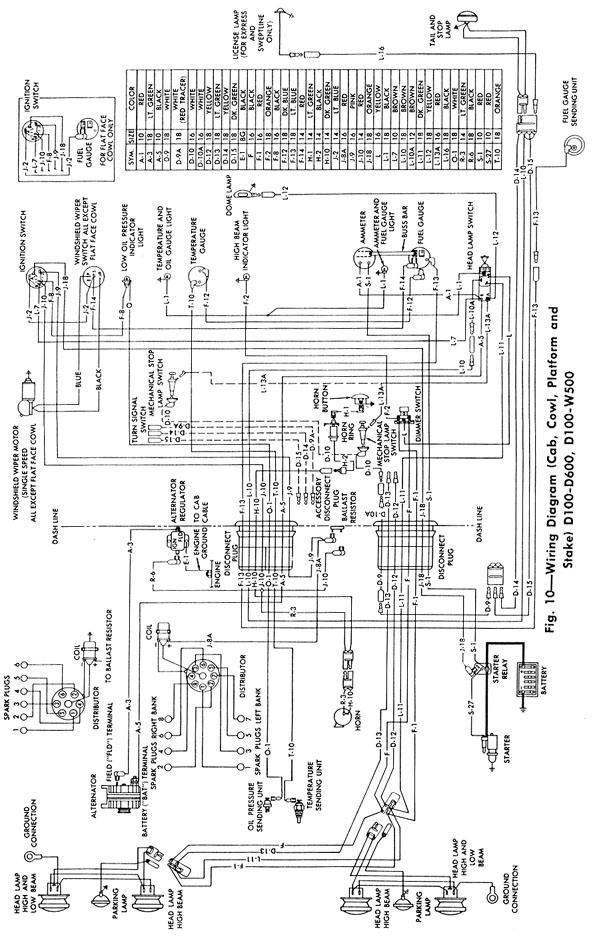 Remarkable Dodge D100 Wiring Diagram Wiring Diagram Wiring Cloud Orsalboapumohammedshrineorg